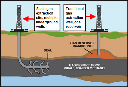 shale-gas-diagram_fracking